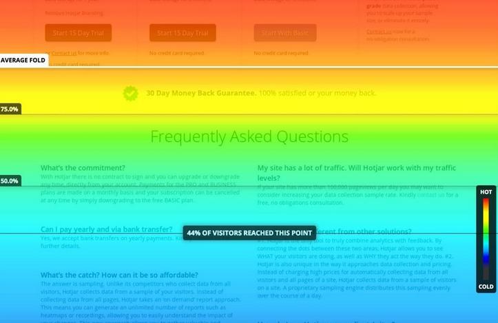 heatmap scroll